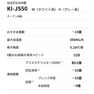 SHARP  プラズマクラスター25000搭載 加湿空気清浄機 KI-JS50-W