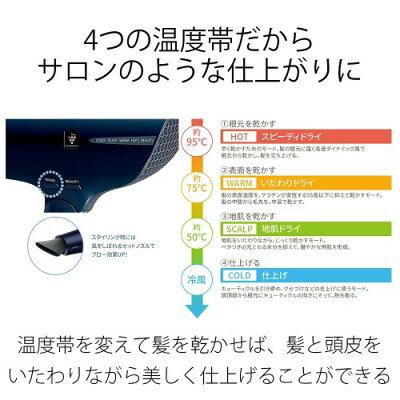 シャープ プラズマクラスター ドライヤー ルージュレッド IB-GP9-R(1台)