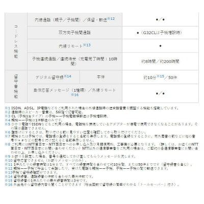 シャープ デジタルコードレス電話機 子機2台タイプ JD-G32CW ホワイト系(1セット)