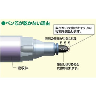 シヤチハタ artline 乾きまペン 油性マーカー 中字・丸芯   紙ケース 177nk-12s