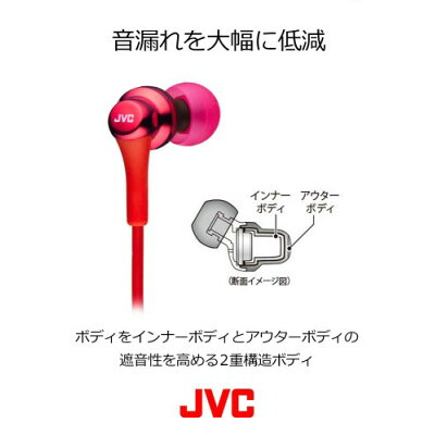 JVC ステレオミニヘッドホン HA-FX26-R(1コ入)