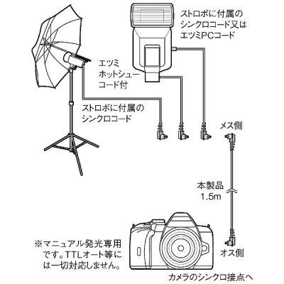 ETSUMI/エツミ E-508