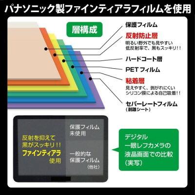 エツミ液晶保護フィルム ソニー サイバーショット RX100専用 E7163