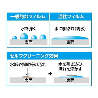 HAKUBA/ハクバ DGFH-OTG4 OLYMPUS TG-4/3 Tough専用 液晶保護フィルム 親水タイプ