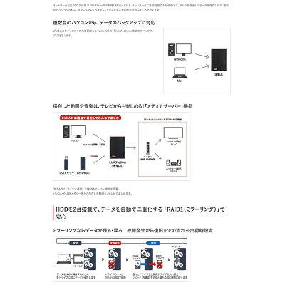 BUFFALO リンクステーション ネットワーク対応HDD LS520D0202G
