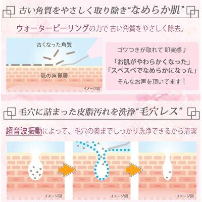 KOIZUMI 美顔器 KBE-2710/P