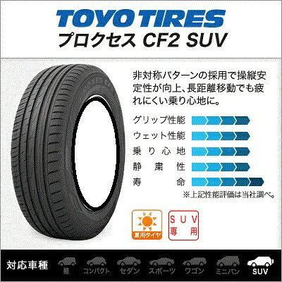 トーヨータイヤ 18830442 225/65 R17 サマータイヤ PROXES CF2 SUV