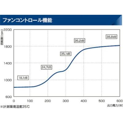 玄人志向 KRPW-N600W/85+ 600W PC電源 80PLUS BRONZE取得 日本語マニュアル付属のNEXTシリーズ