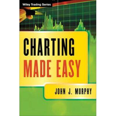 Charting Made Easy John J. Murphy