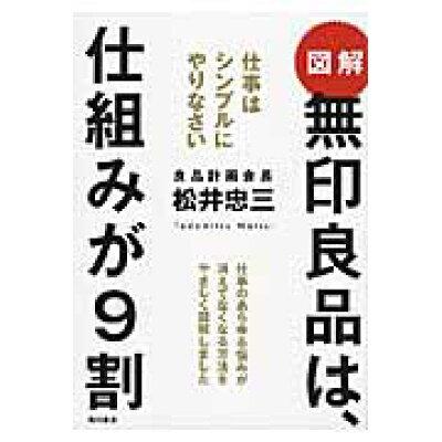 図解無印良品は、仕組みが9割 仕事はシンプルにやりなさい  /KADOKAWA/松井忠三