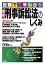 図解で早わかり刑事訴訟法のしくみ   /三修社/木島康雄