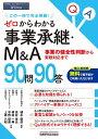 ゼロからわかる事業承継・M&A90問90答   /税務研究会/植木康彦