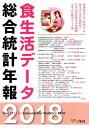 食生活デ-タ総合統計年報  2018年版 /三冬社/三冬社