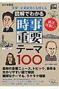 図解でわかる時事重要テ-マ100 業界・企業研究にも使える 2017年度版 /日経HR/日経HR