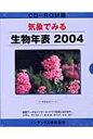 気象で見る生物年表CD-ROM版  2004 /インデックス(横浜)