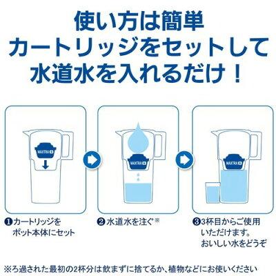 ブリタ ファン ブルー マクストラプラスカートリッジ1個付き(日本仕様・日本正規品)(1セット)