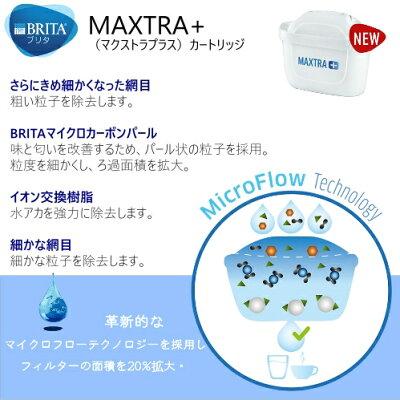 BRITA マクストラプラスコウカンヨウフィルター PACK 8