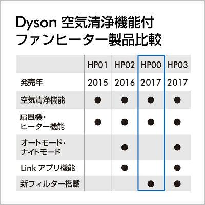 ダイソン 国内正規品 ピュア ホットプラスクール アイアン/ブルー HP00IB(1台)