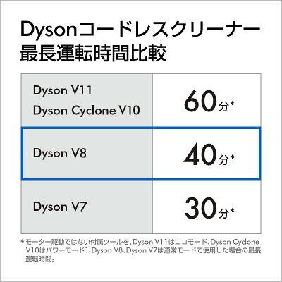 Dyson コードレスクリーナー V8 Fluffy Extra SV10 FF EX
