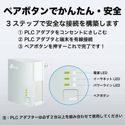 TP-LINK  AV600 PLCスターターキット TL-PA4010 KIT