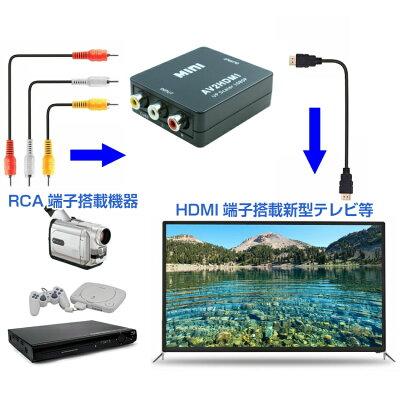AV to HDMI 変換アダプター 185004